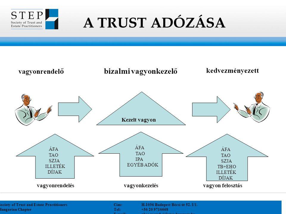 A TRUST ADÓZÁSA bizalmi vagyonkezelő vagyonrendelő kedvezményezett