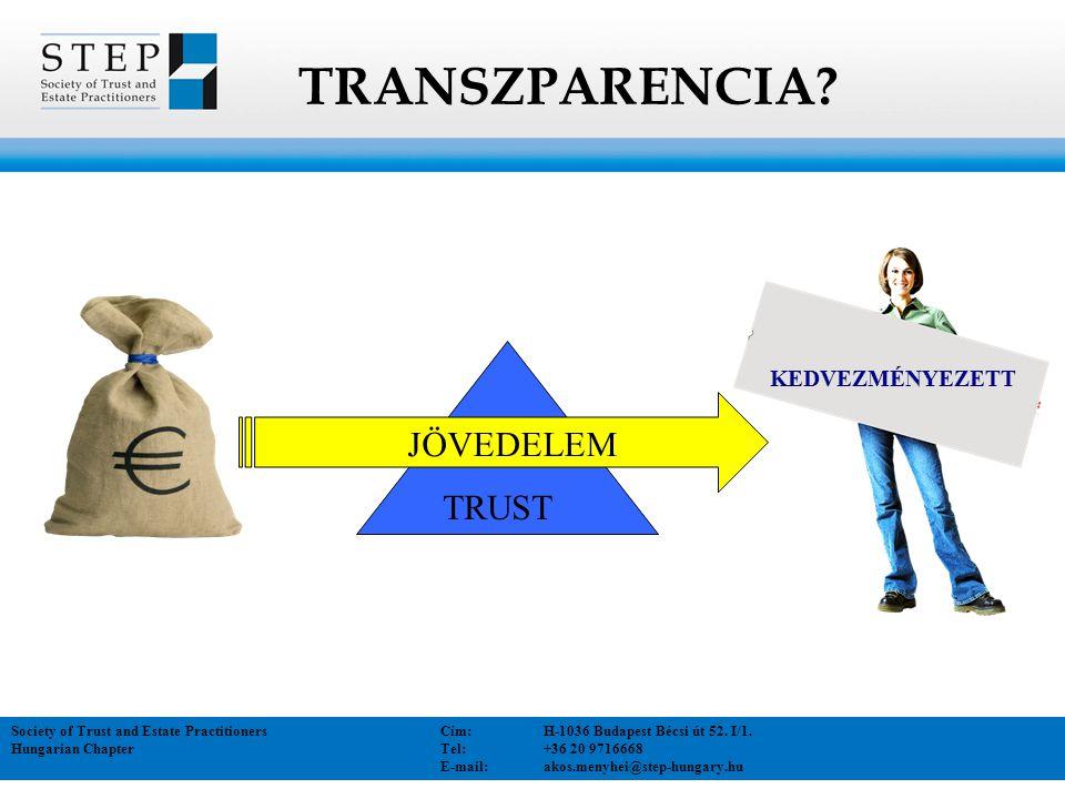 TRANSZPARENCIA JÖVEDELEM TRUST KEDVEZMÉNYEZETT