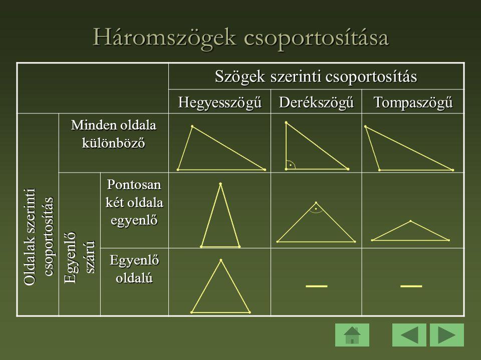 Háromszögek csoportosítása