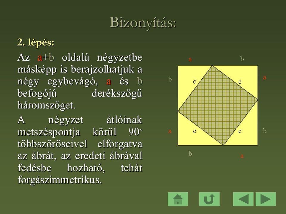 Bizonyítás: 2. lépés: Az a+b oldalú négyzetbe másképp is berajzolhatjuk a négy egybevágó, a és b befogójú derékszögű háromszöget.