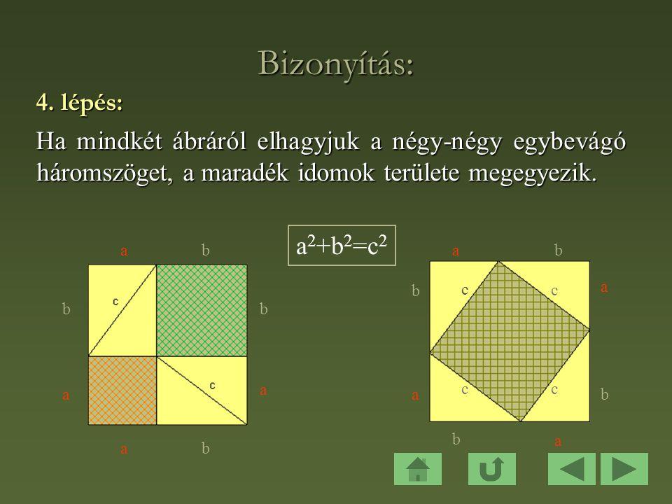 Bizonyítás: 4. lépés: Ha mindkét ábráról elhagyjuk a négy-négy egybevágó háromszöget, a maradék idomok területe megegyezik.