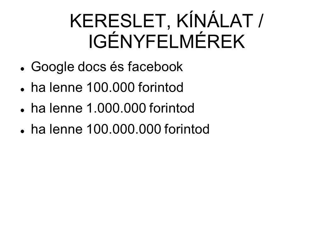 KERESLET, KÍNÁLAT / IGÉNYFELMÉREK