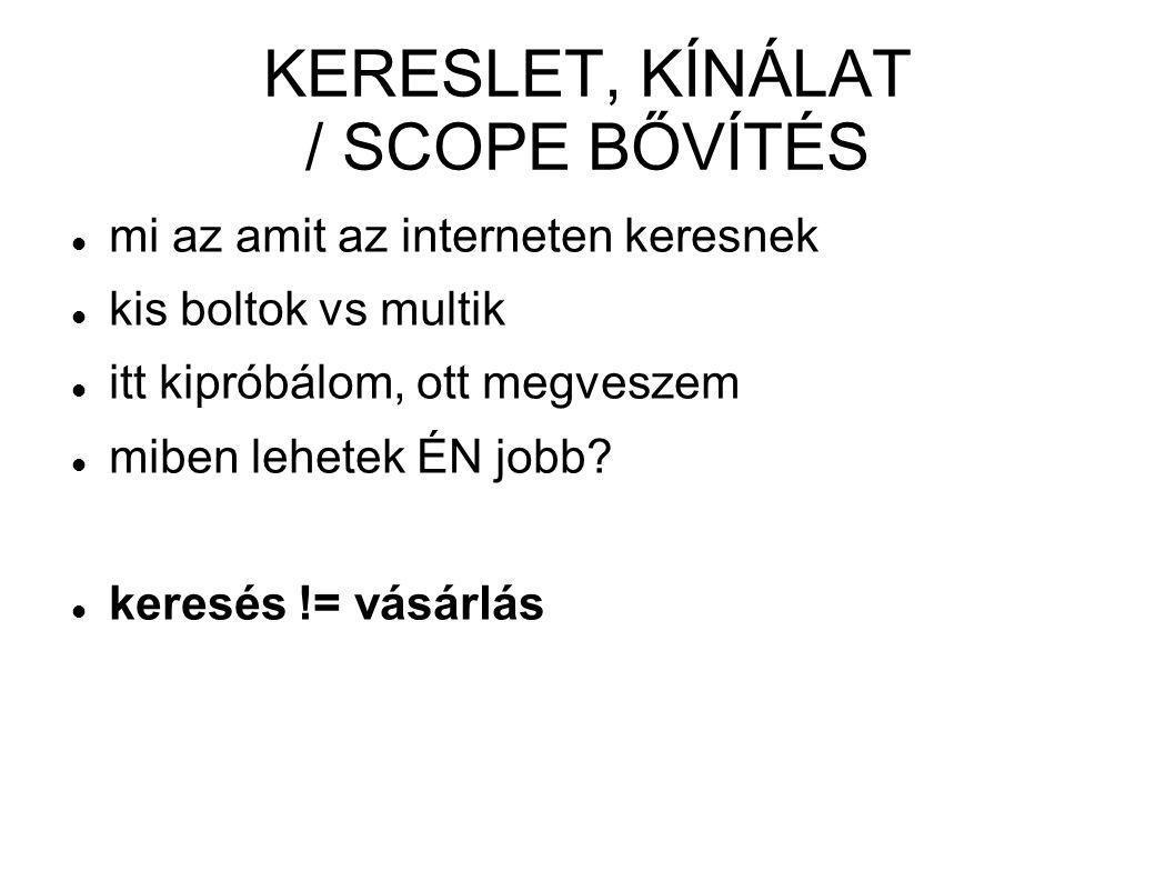 KERESLET, KÍNÁLAT / SCOPE BŐVÍTÉS