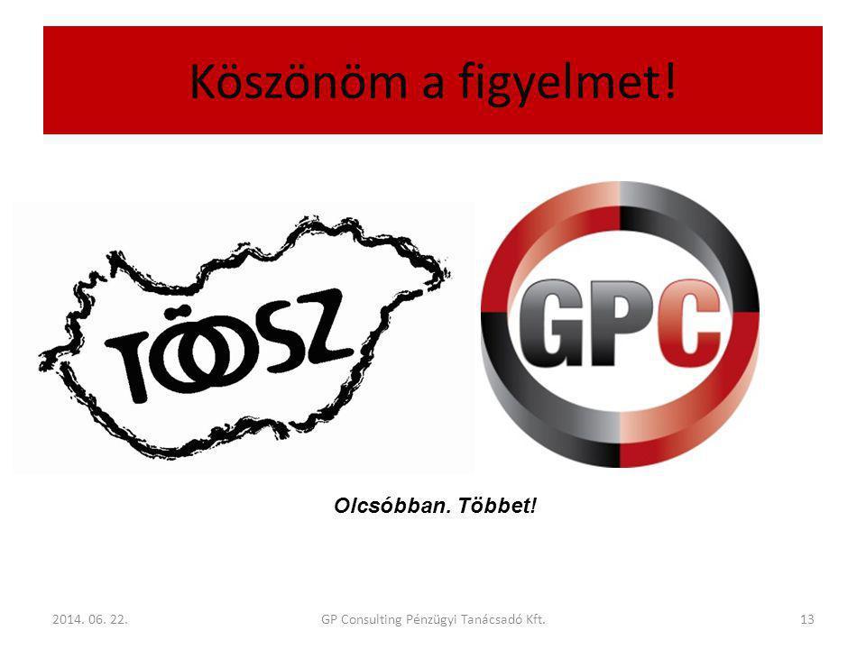 GP Consulting Pénzügyi Tanácsadó Kft.