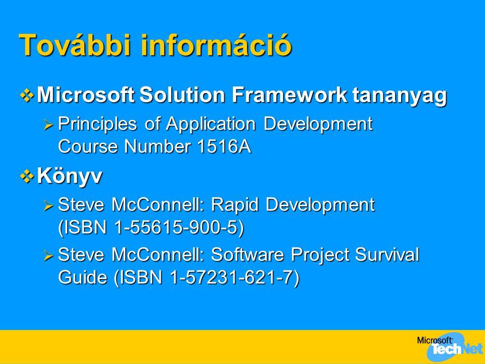 További információ Microsoft Solution Framework tananyag Könyv