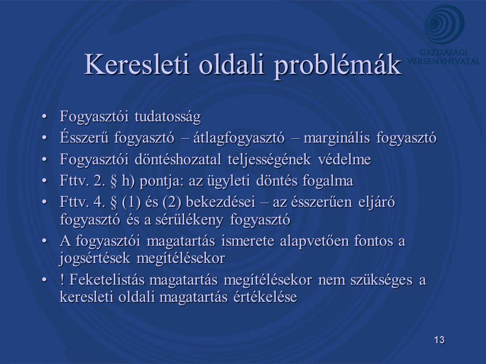 Keresleti oldali problémák
