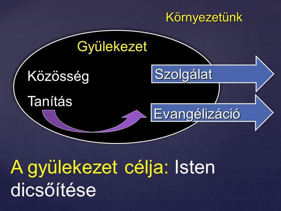 A gyülekezet célja: Isten dicsőítése