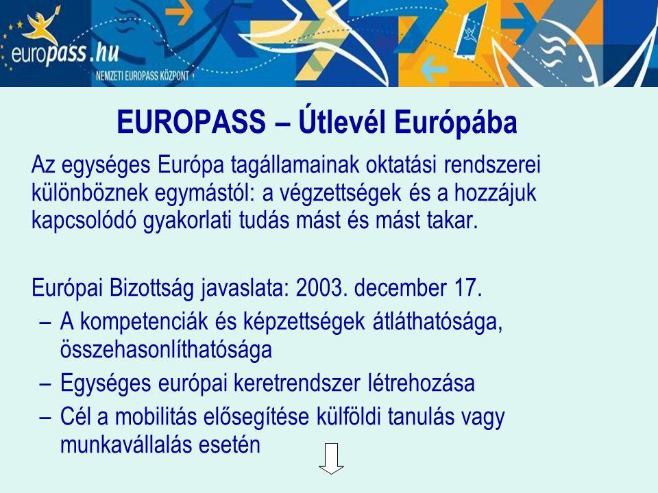 EUROPASS – Útlevél Európába