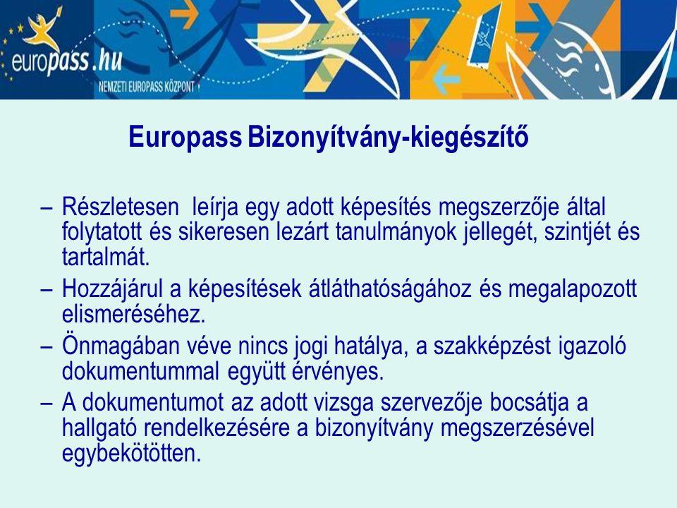 Europass Bizonyítvány-kiegészítő