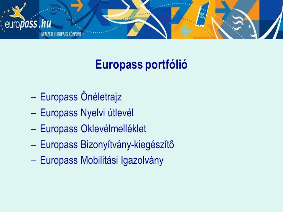 Europass portfólió Europass Önéletrajz Europass Nyelvi útlevél