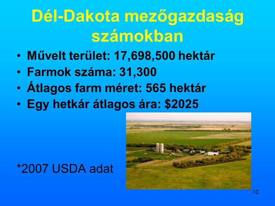 Dél-Dakota mezőgazdaság számokban