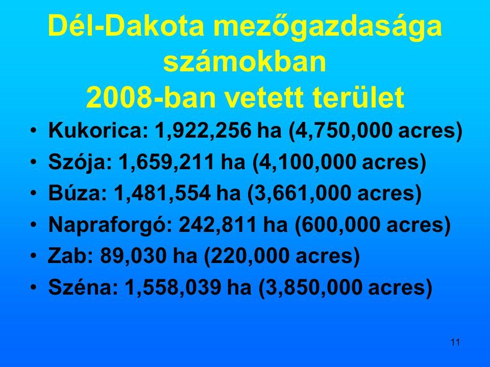 Dél-Dakota mezőgazdasága számokban 2008-ban vetett terület