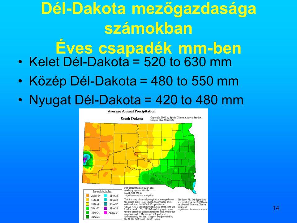 Dél-Dakota mezőgazdasága számokban Éves csapadék mm-ben