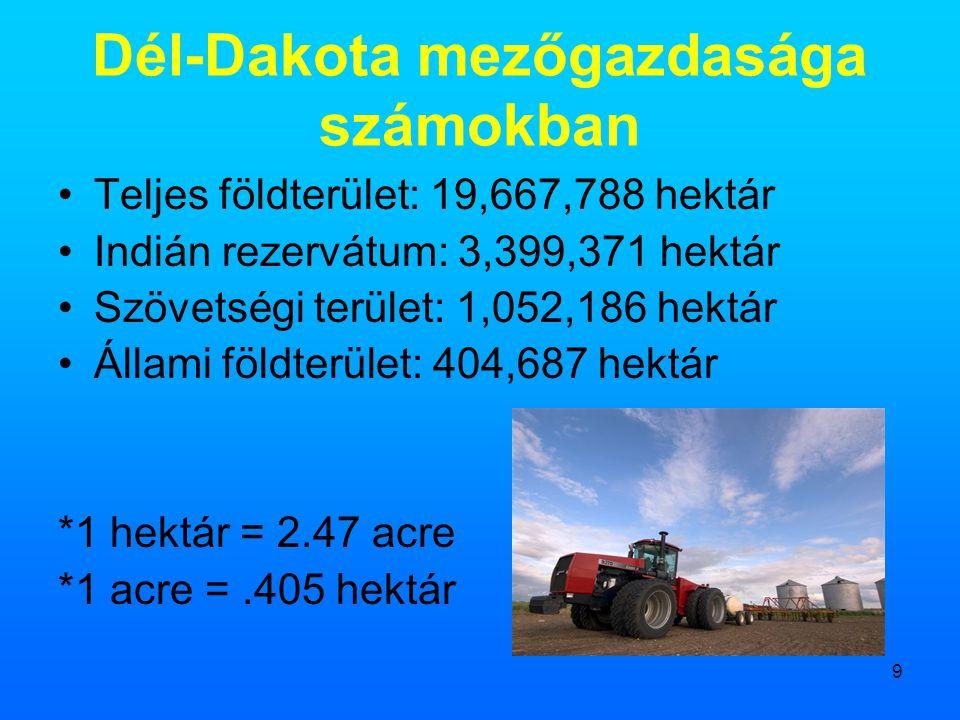 Dél-Dakota mezőgazdasága számokban