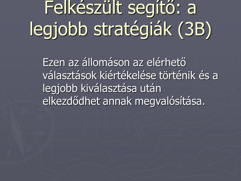 Felkészült segítő: a legjobb stratégiák (3B)