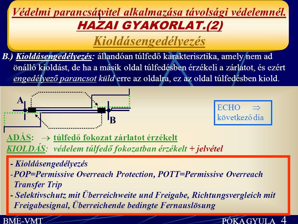Védelmi parancsátvitel alkalmazása távolsági védelemnél