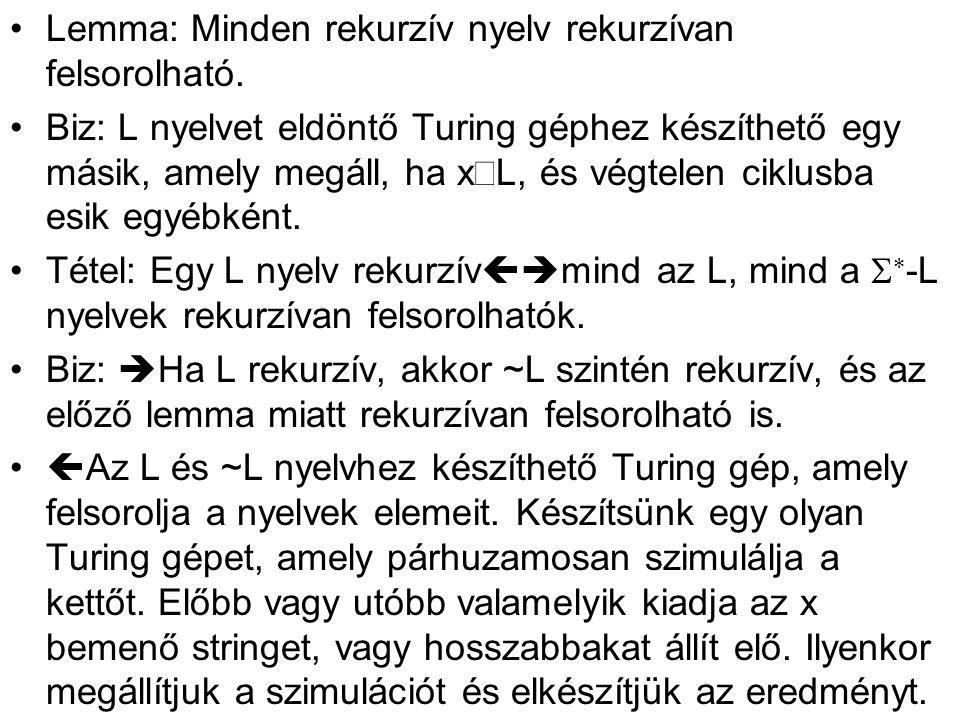 Lemma: Minden rekurzív nyelv rekurzívan felsorolható.