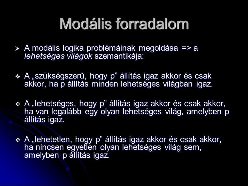 Modális forradalom A modális logika problémáinak megoldása => a lehetséges világok szemantikája: