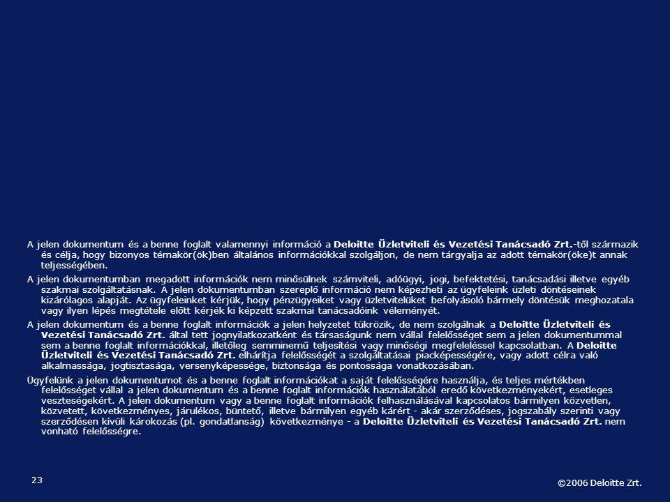 A jelen dokumentum és a benne foglalt valamennyi információ a Deloitte Üzletviteli és Vezetési Tanácsadó Zrt.-től származik és célja, hogy bizonyos témakör(ök)ben általános információkkal szolgáljon, de nem tárgyalja az adott témakör(öke)t annak teljességében.