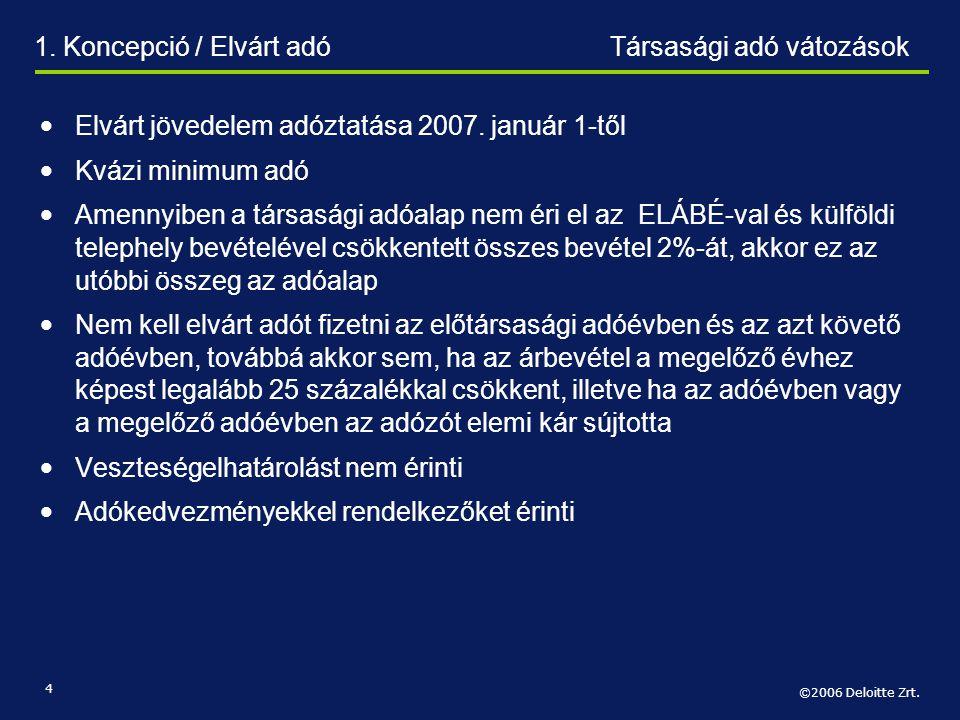 1. Koncepció / Elvárt adó Társasági adó vátozások