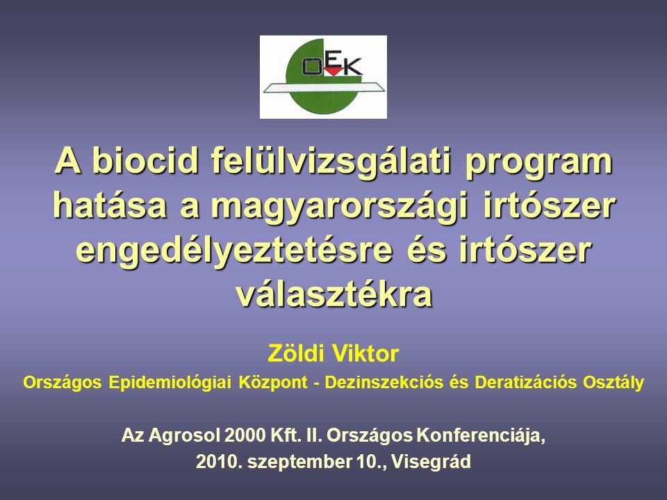 Az Agrosol 2000 Kft. II. Országos Konferenciája,