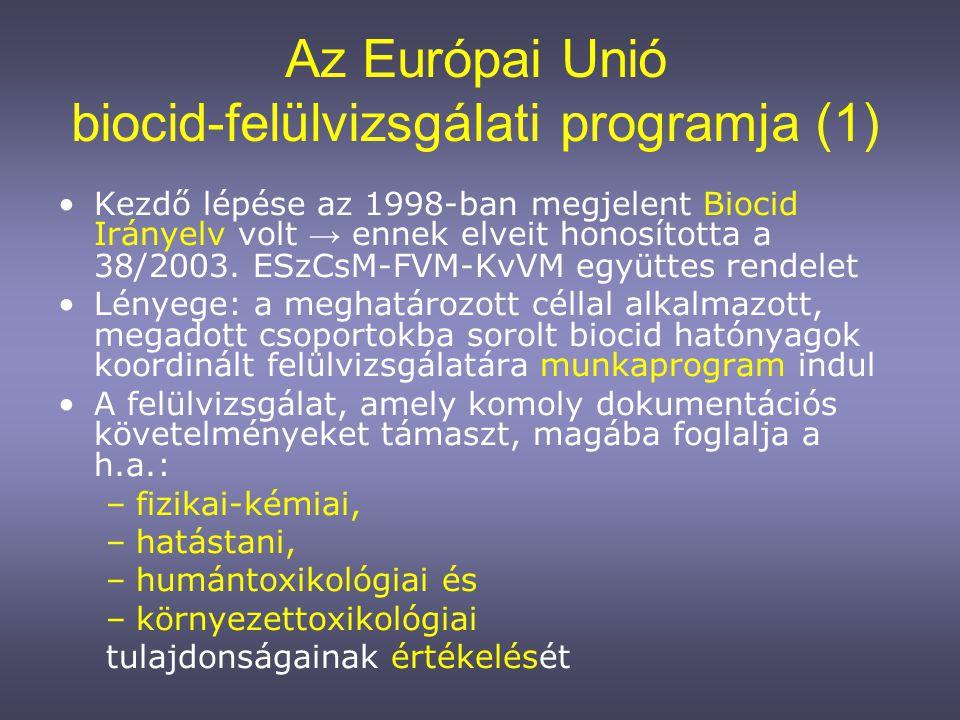Az Európai Unió biocid-felülvizsgálati programja (1)