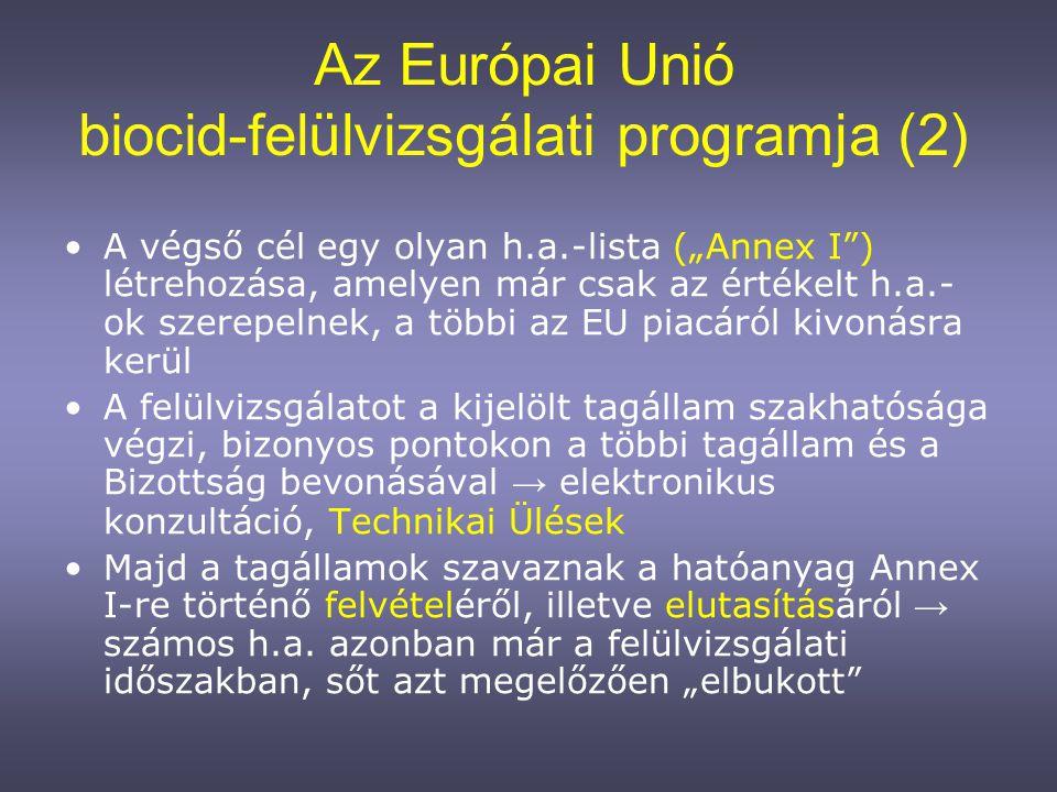 Az Európai Unió biocid-felülvizsgálati programja (2)