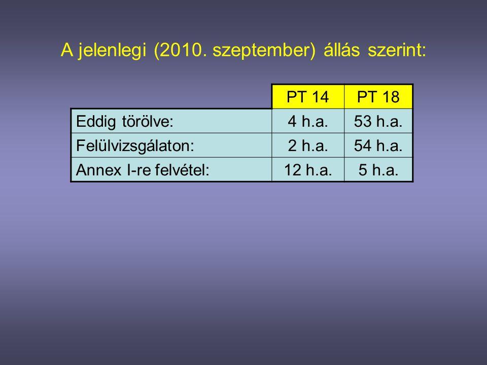 A jelenlegi (2010. szeptember) állás szerint: