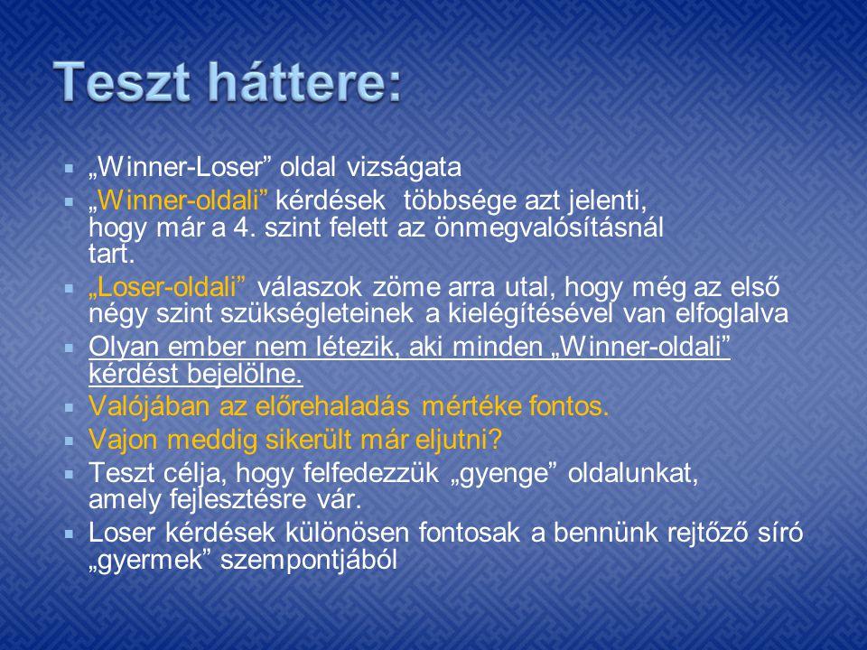 """Teszt háttere: """"Winner-Loser oldal vizságata"""