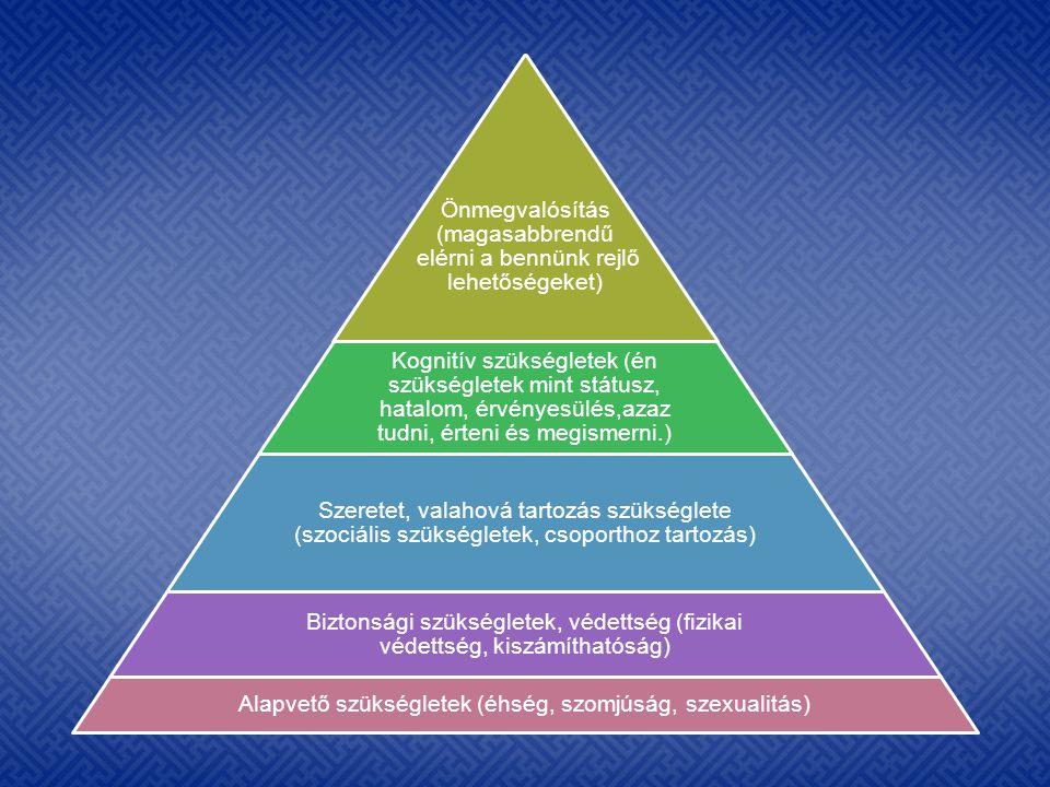 Önmegvalósítás (magasabbrendű elérni a bennünk rejlő lehetőségeket)