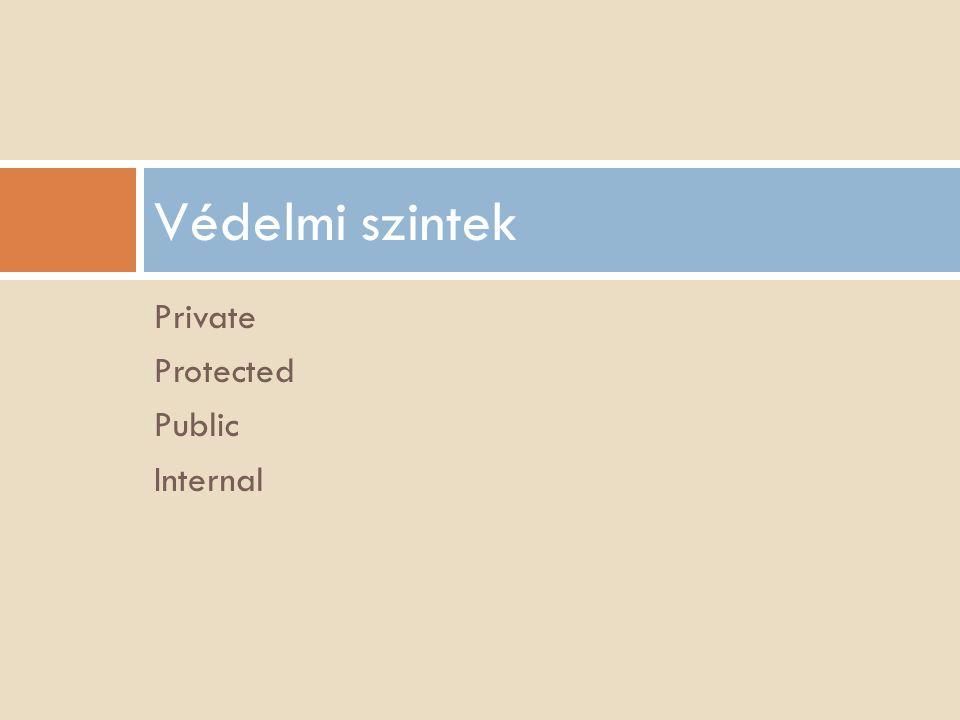 Védelmi szintek Private Protected Public Internal