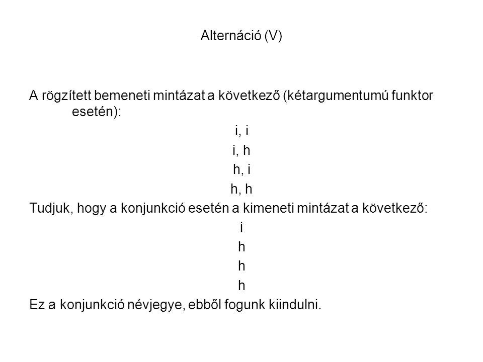 Alternáció (V) A rögzített bemeneti mintázat a következő (kétargumentumú funktor esetén): i, i. i, h.