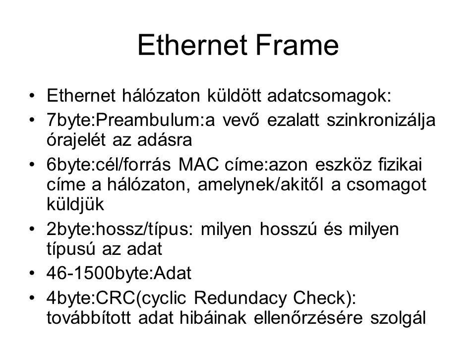 Ethernet Frame Ethernet hálózaton küldött adatcsomagok: