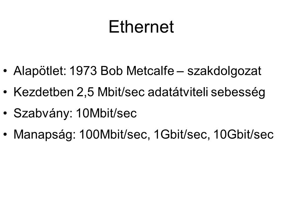 Ethernet Alapötlet: 1973 Bob Metcalfe – szakdolgozat