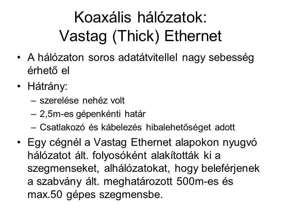 Koaxális hálózatok: Vastag (Thick) Ethernet