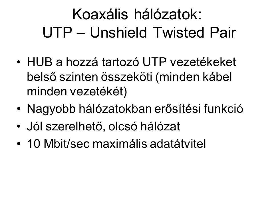 Koaxális hálózatok: UTP – Unshield Twisted Pair