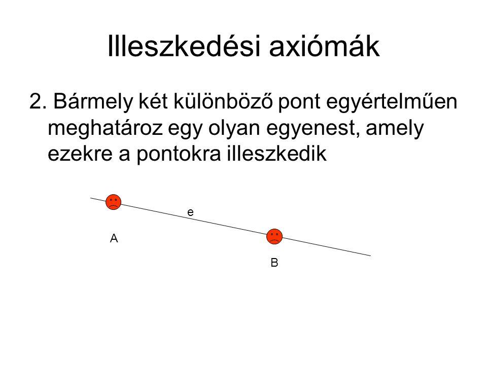 Illeszkedési axiómák 2. Bármely két különböző pont egyértelműen meghatároz egy olyan egyenest, amely ezekre a pontokra illeszkedik.