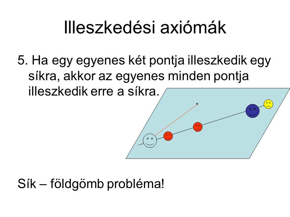 Illeszkedési axiómák 5. Ha egy egyenes két pontja illeszkedik egy síkra, akkor az egyenes minden pontja illeszkedik erre a síkra.