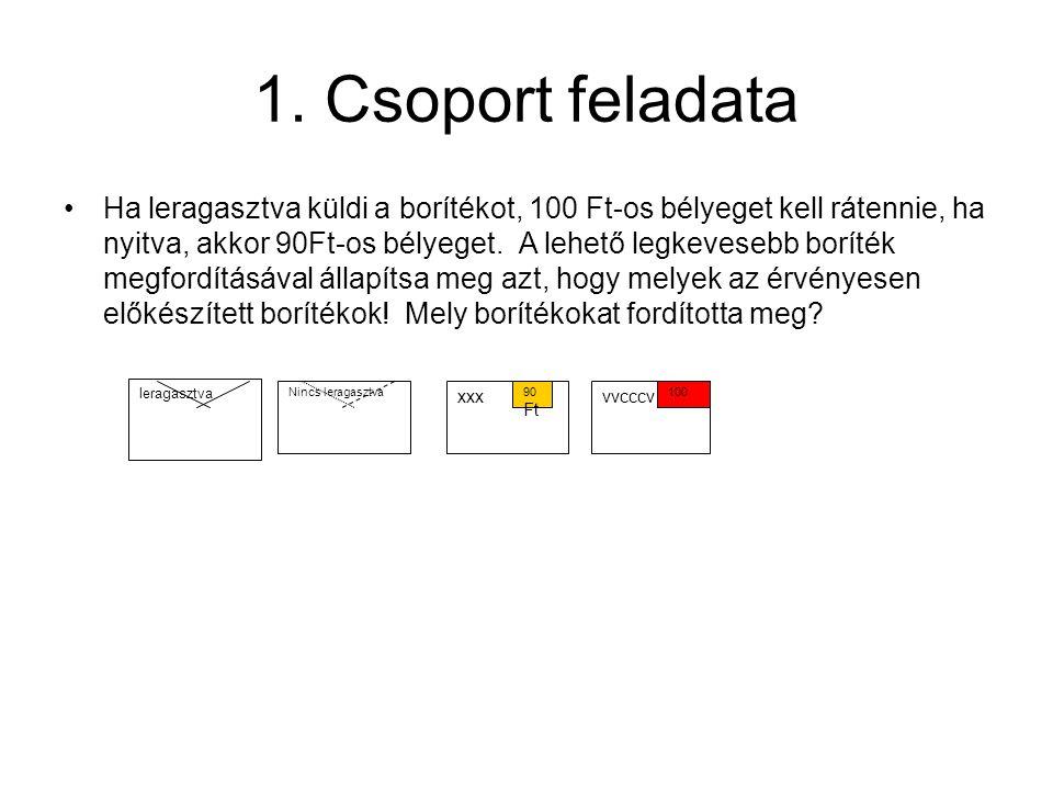 1. Csoport feladata