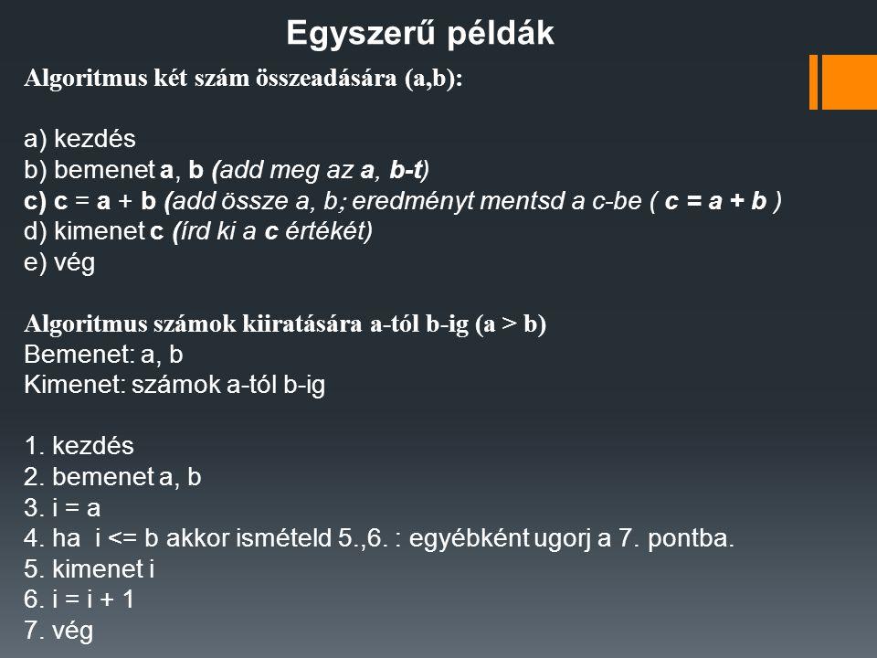 Egyszerű példák Algoritmus két szám összeadására (a,b): a) kezdés