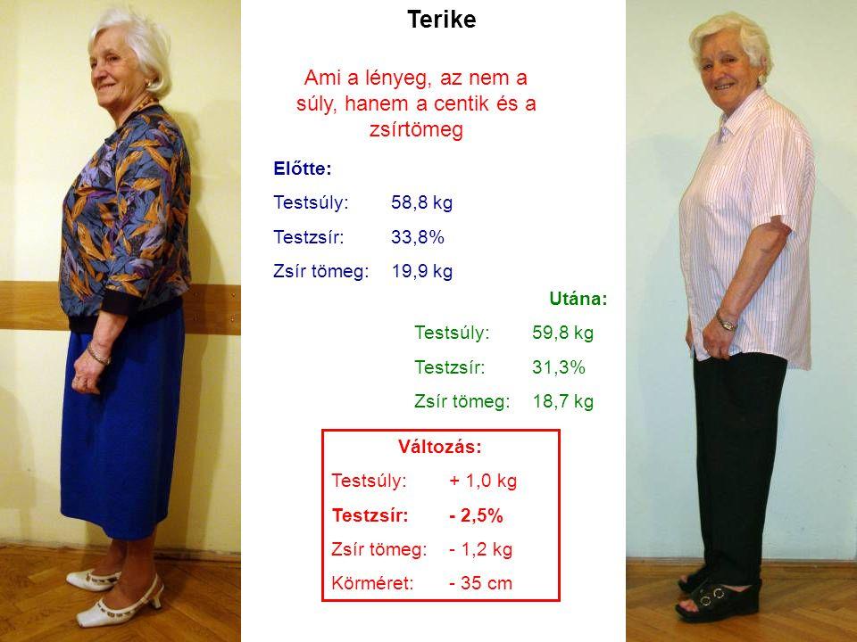 Ami a lényeg, az nem a súly, hanem a centik és a zsírtömeg