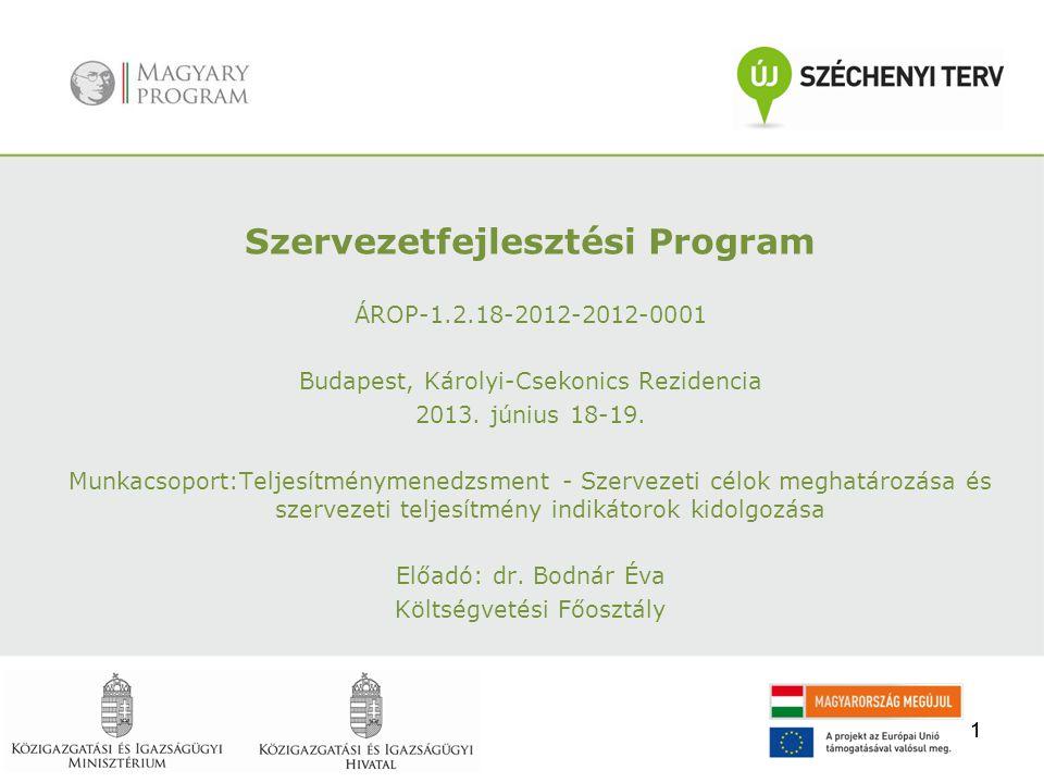 Szervezetfejlesztési Program