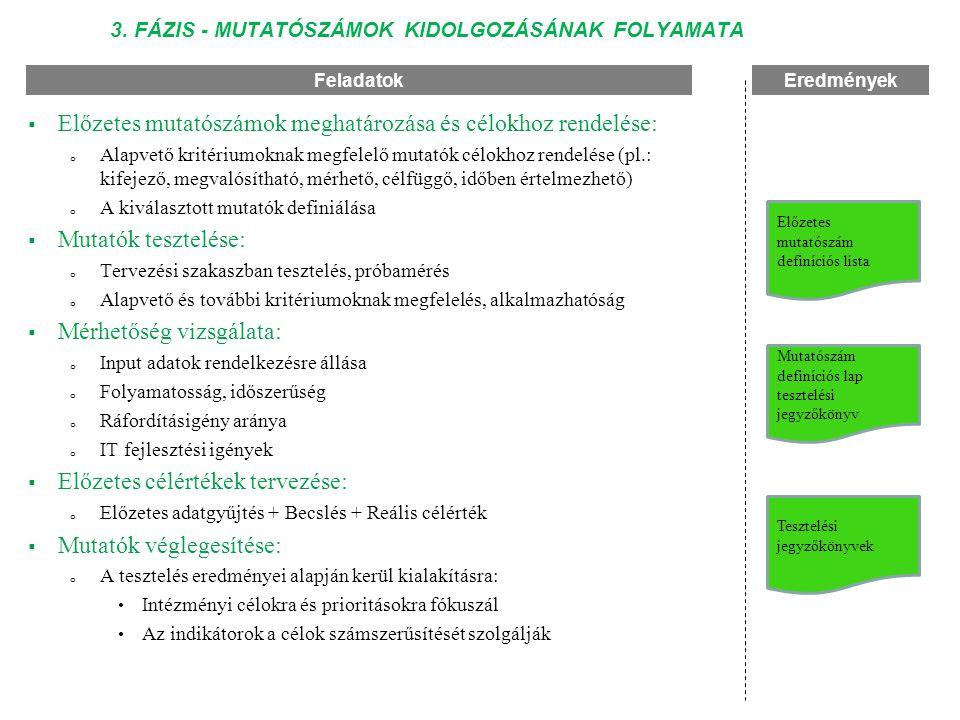 3. FÁZIS - MUTATÓSZÁMOK KIDOLGOZÁSÁNAK FOLYAMATA