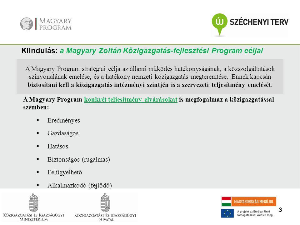 Kiindulás: a Magyary Zoltán Közigazgatás-fejlesztési Program céljai