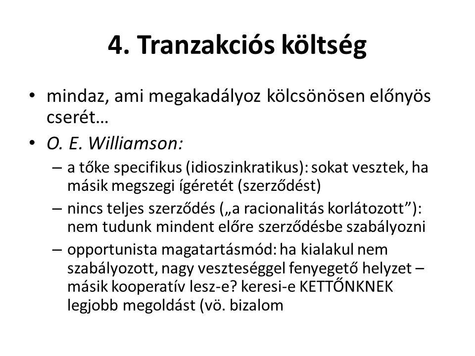4. Tranzakciós költség mindaz, ami megakadályoz kölcsönösen előnyös cserét… O. E. Williamson:
