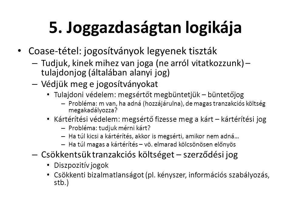 5. Joggazdaságtan logikája