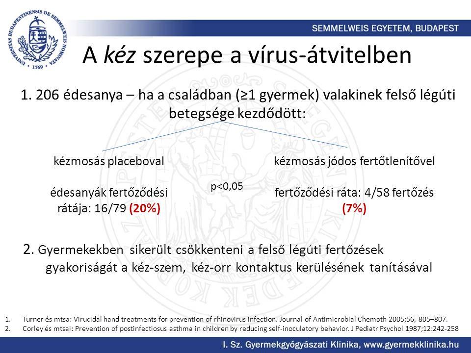A kéz szerepe a vírus-átvitelben