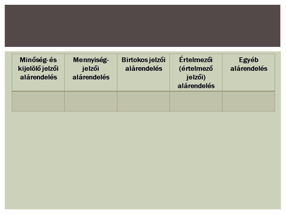 Minőség- és kijelölő jelzői alárendelés Mennyiség-jelzői alárendelés