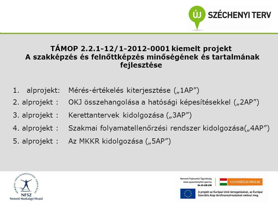 TÁMOP 2.2.1-12/1-2012-0001 kiemelt projekt