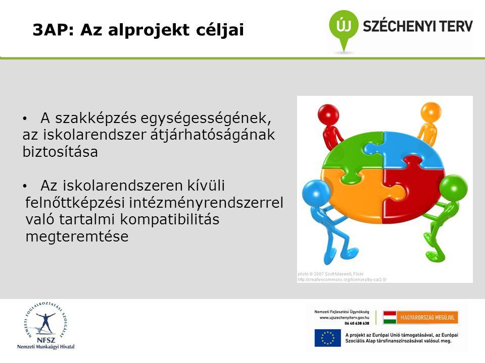 3AP: Az alprojekt céljai